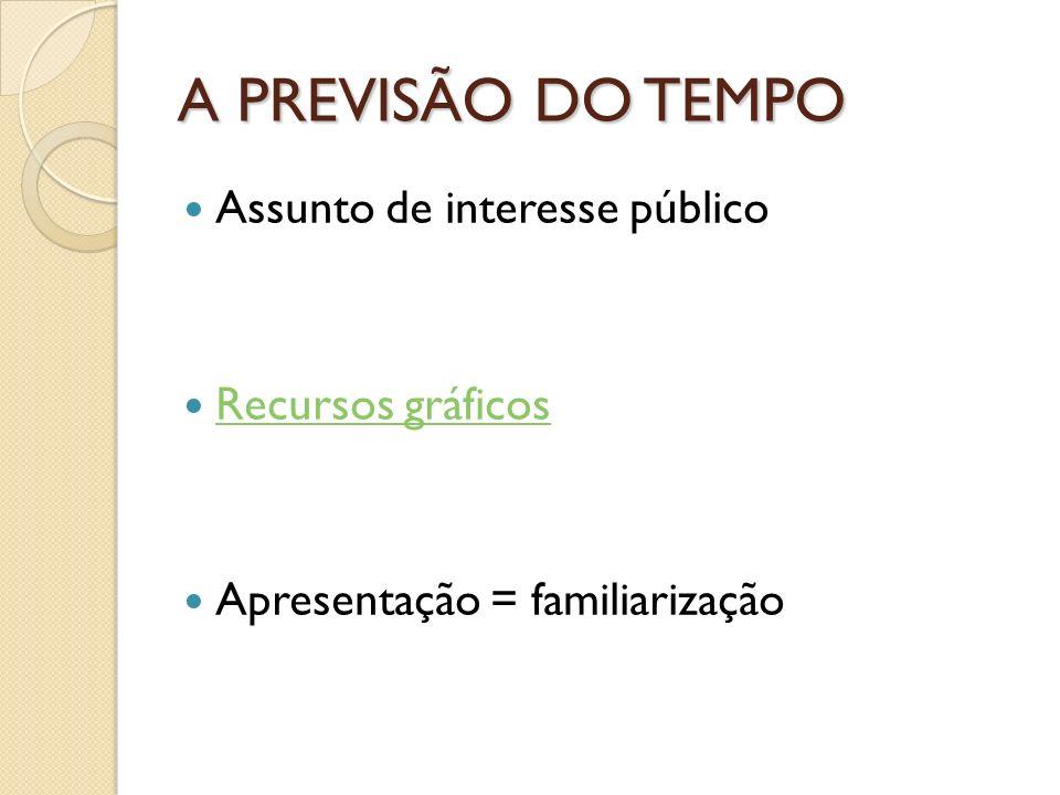 A PREVISÃO DO TEMPO Assunto de interesse público Recursos gráficos