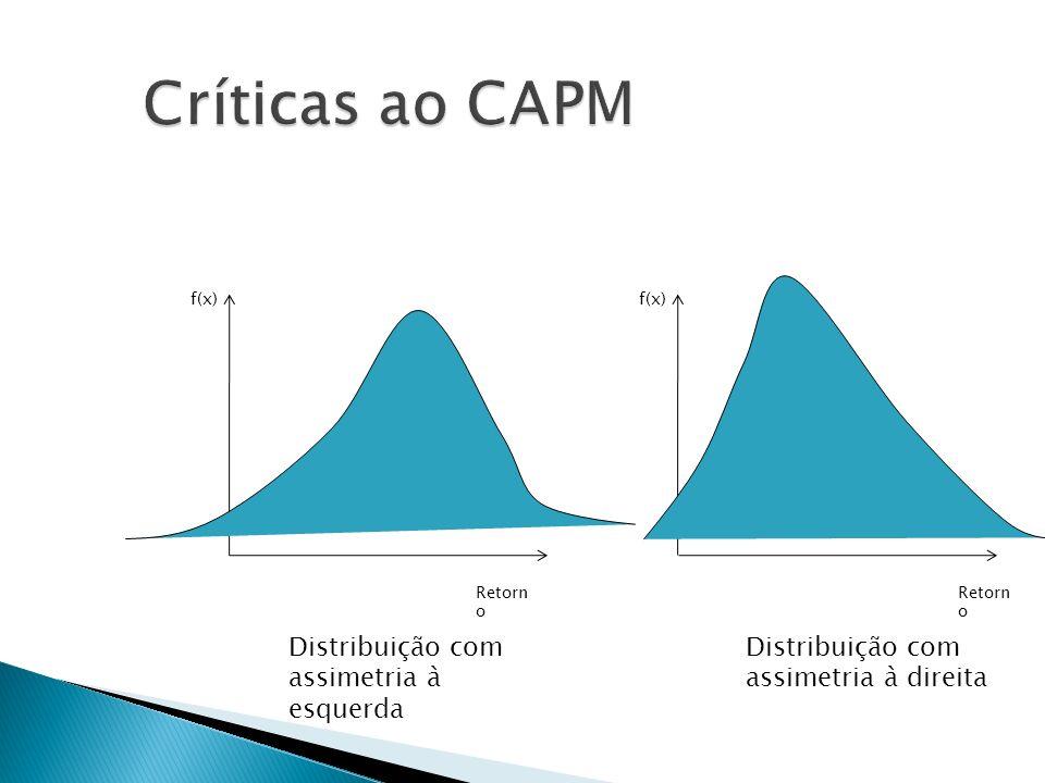 Críticas ao CAPM Distribuição com assimetria à esquerda