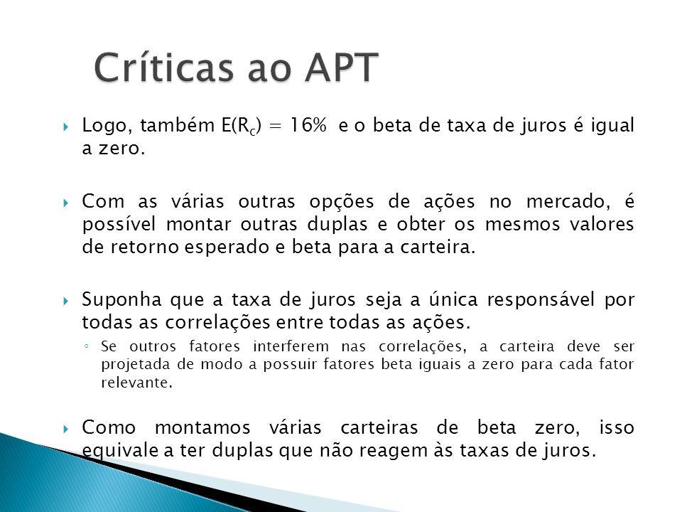 Críticas ao APT Logo, também E(Rc) = 16% e o beta de taxa de juros é igual a zero.