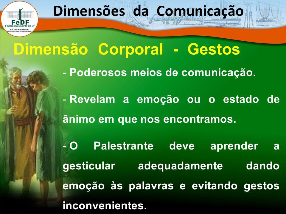 Dimensões da Comunicação Dimensão Corporal - Gestos