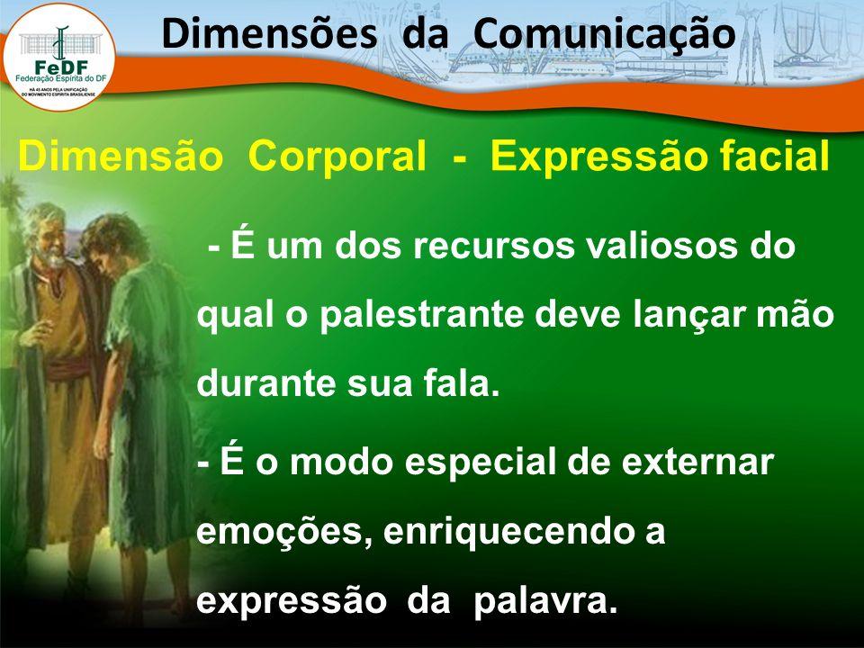 Dimensões da Comunicação Dimensão Corporal - Expressão facial
