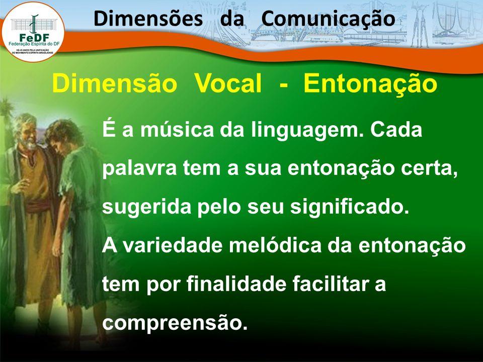 Dimensões da Comunicação Dimensão Vocal - Entonação