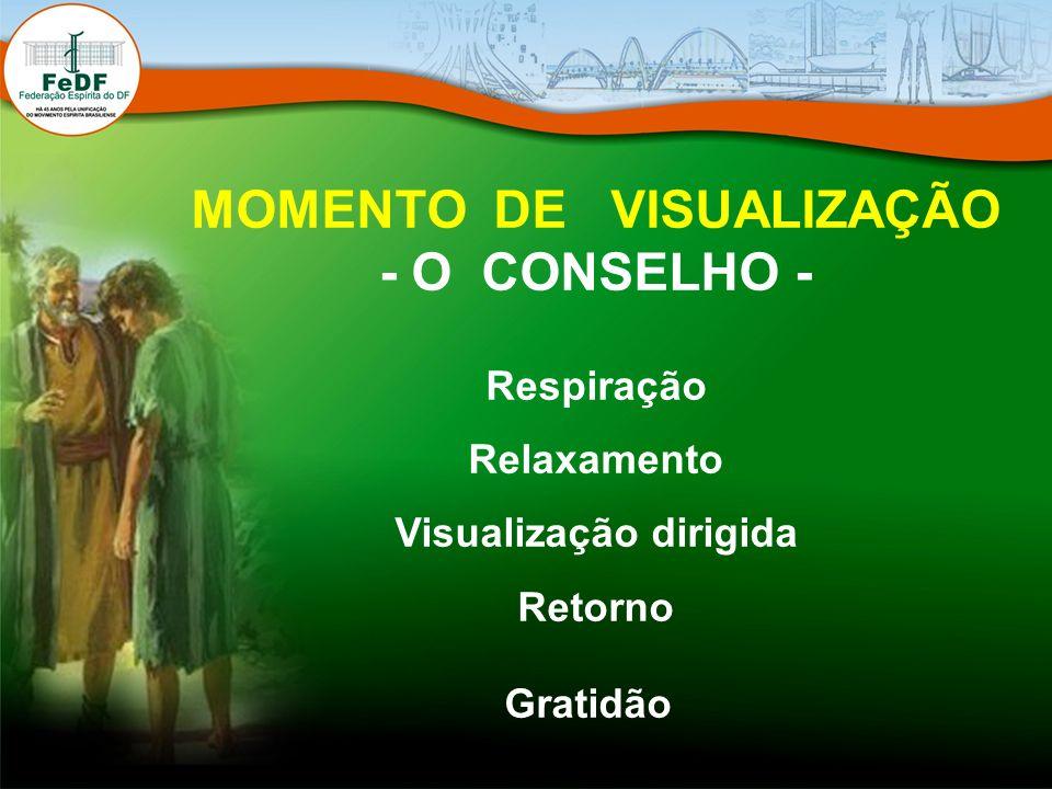 MOMENTO DE VISUALIZAÇÃO Visualização dirigida