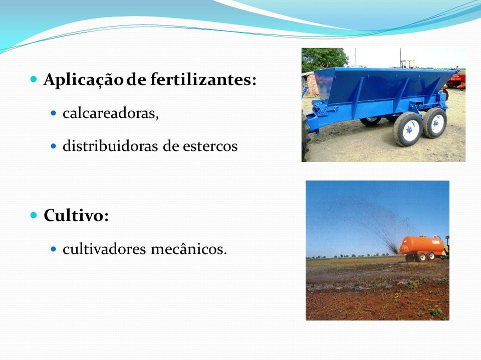 Aplicação de fertilizantes: