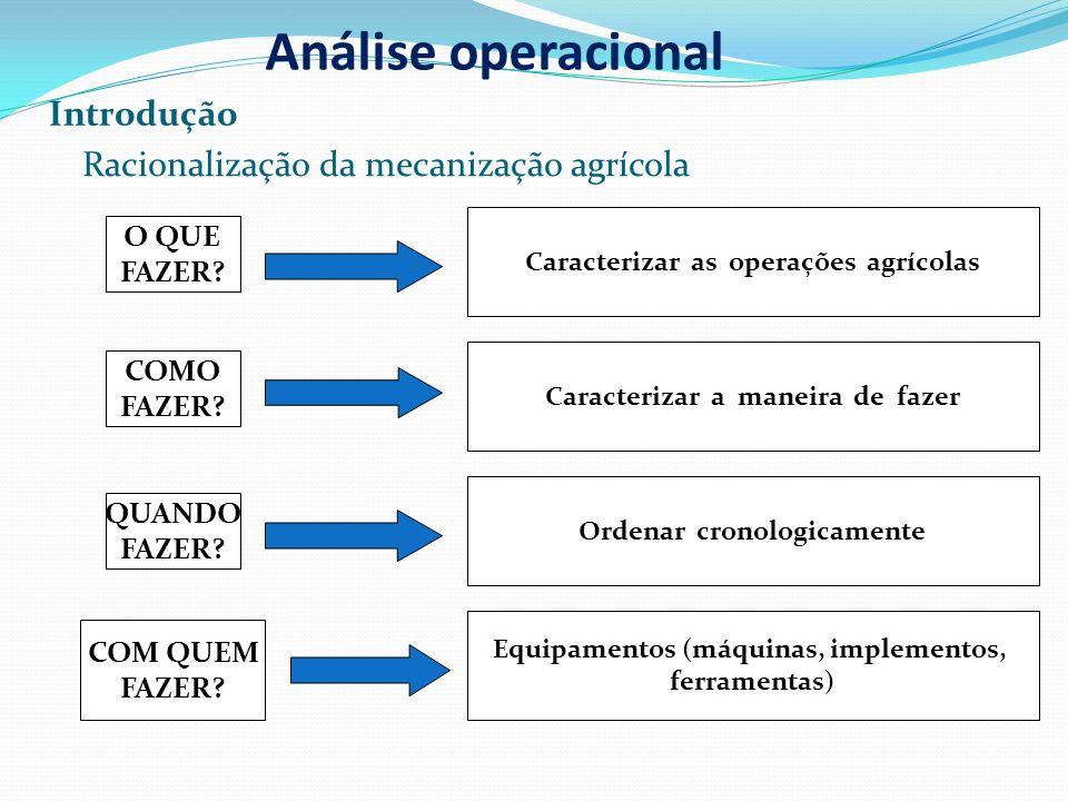 Análise operacional Introdução Racionalização da mecanização agrícola