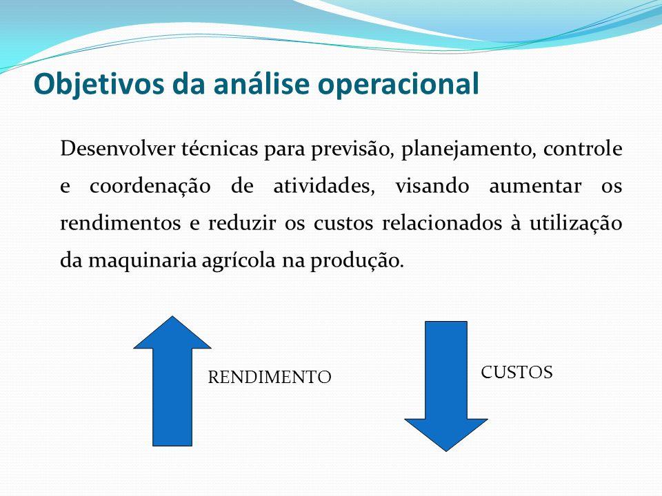 Objetivos da análise operacional