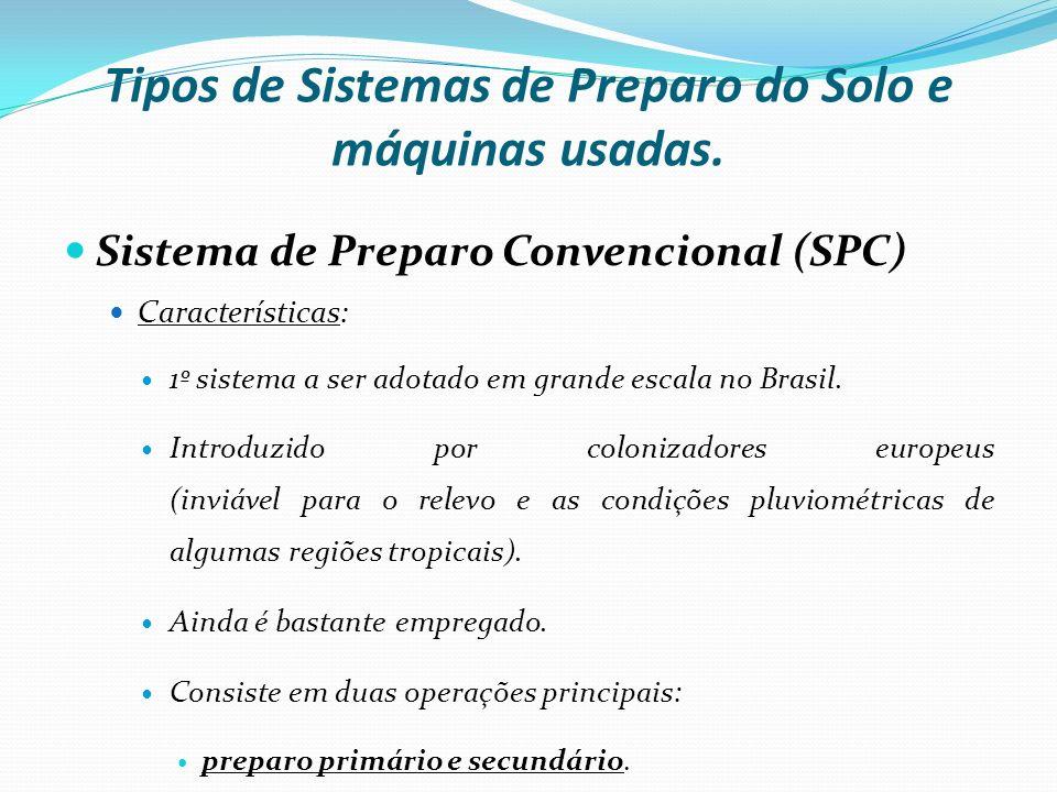 Tipos de Sistemas de Preparo do Solo e máquinas usadas.
