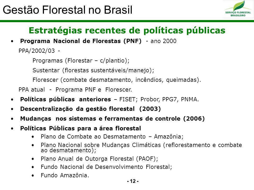 Estratégias recentes de políticas públicas