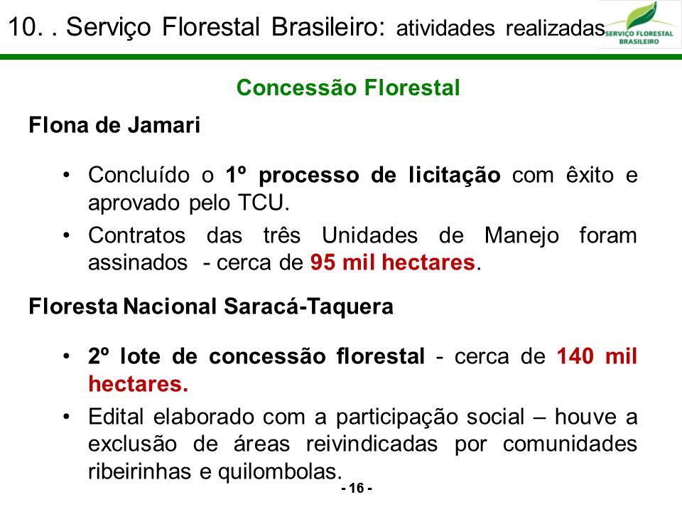 10. . Serviço Florestal Brasileiro: atividades realizadas