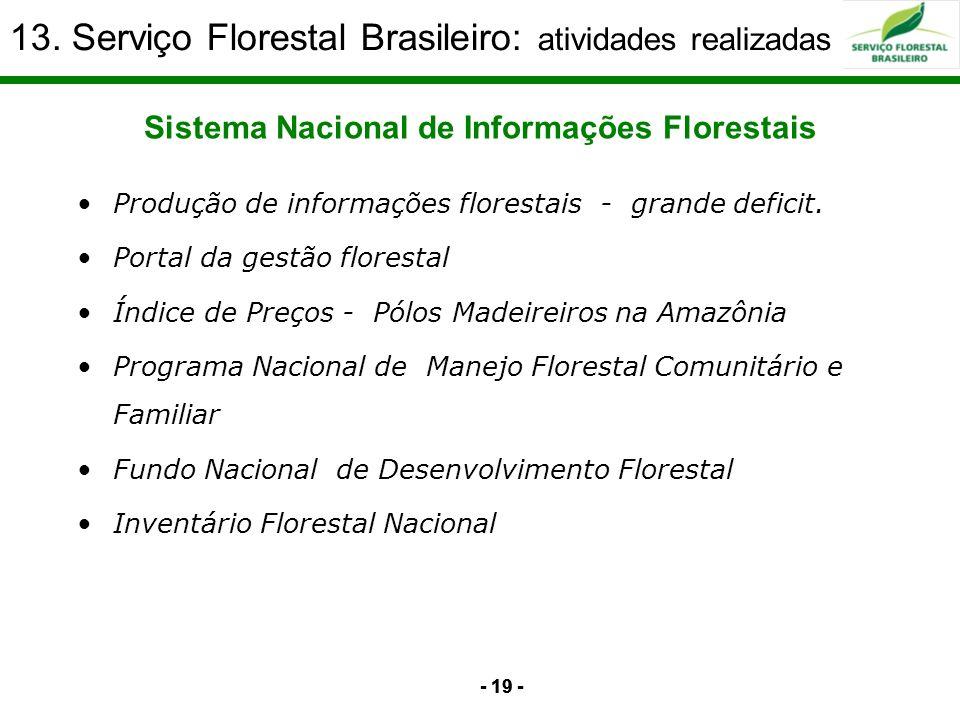 13. Serviço Florestal Brasileiro: atividades realizadas