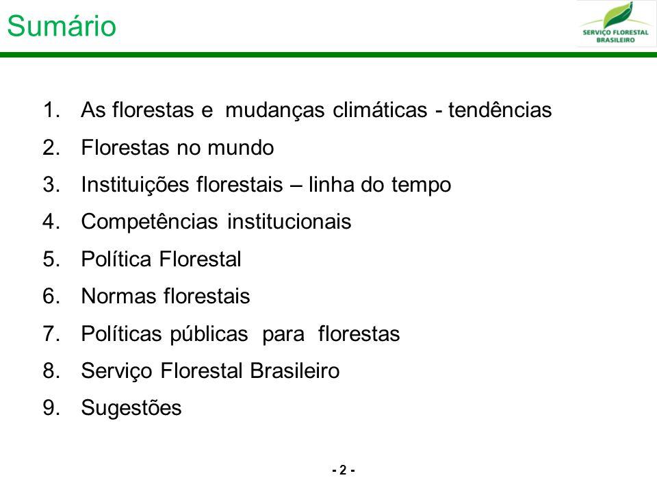Sumário As florestas e mudanças climáticas - tendências