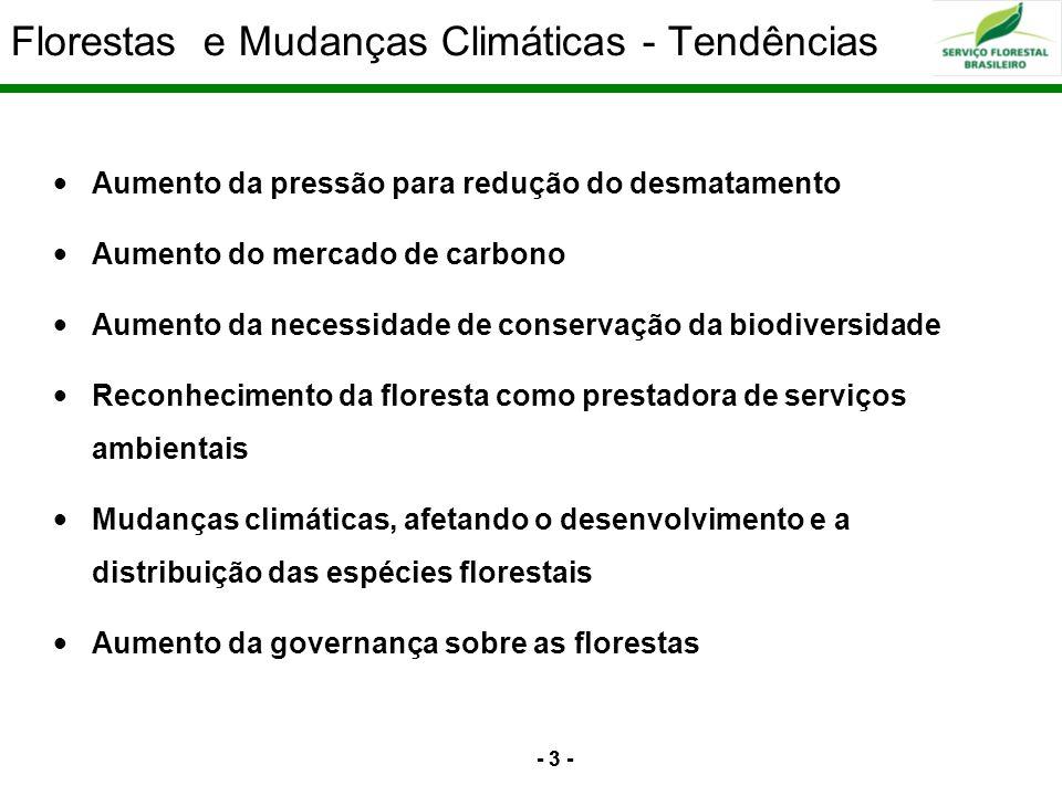 Florestas e Mudanças Climáticas - Tendências