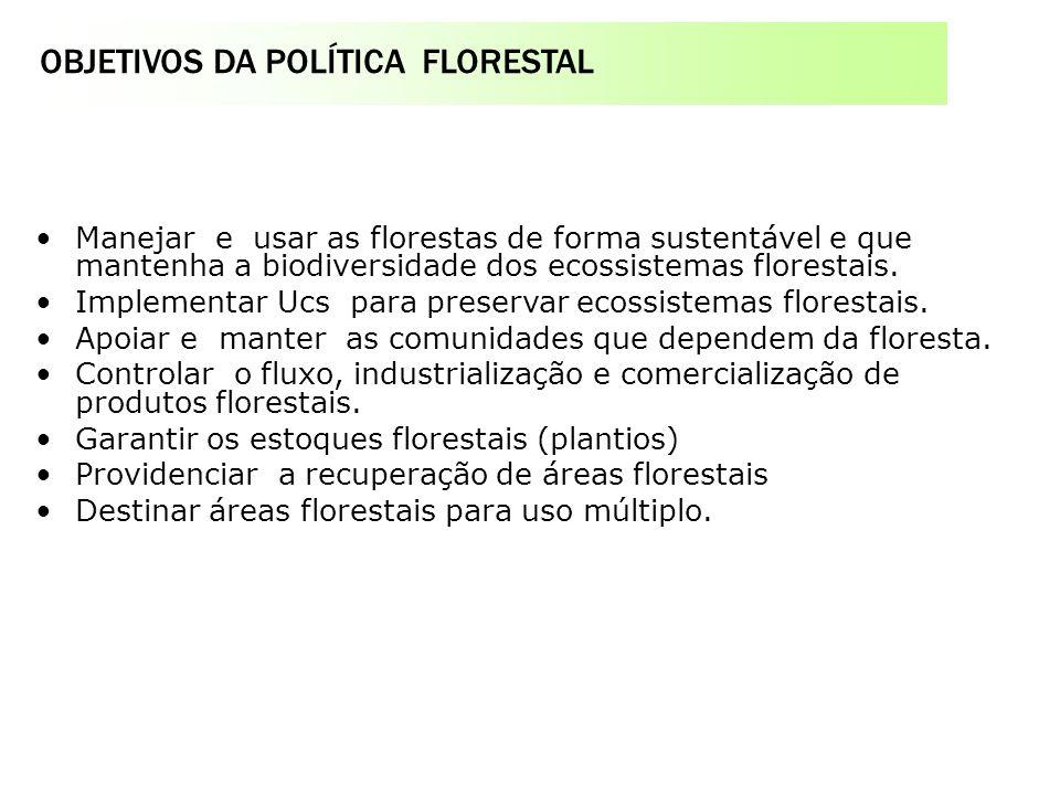 OBJETIVOS DA POLÍTICA FLORESTAL