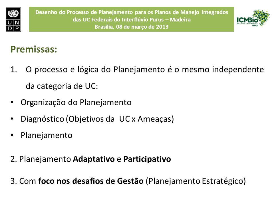 Premissas: O processo e lógica do Planejamento é o mesmo independente da categoria de UC: Organização do Planejamento.