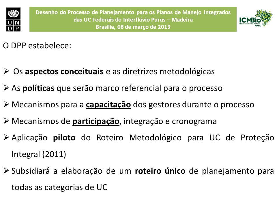 O DPP estabelece: Os aspectos conceituais e as diretrizes metodológicas. As políticas que serão marco referencial para o processo.