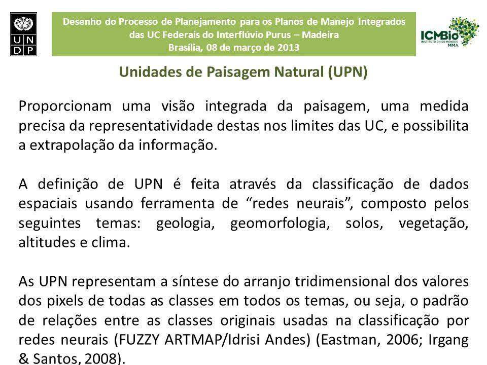 Unidades de Paisagem Natural (UPN)