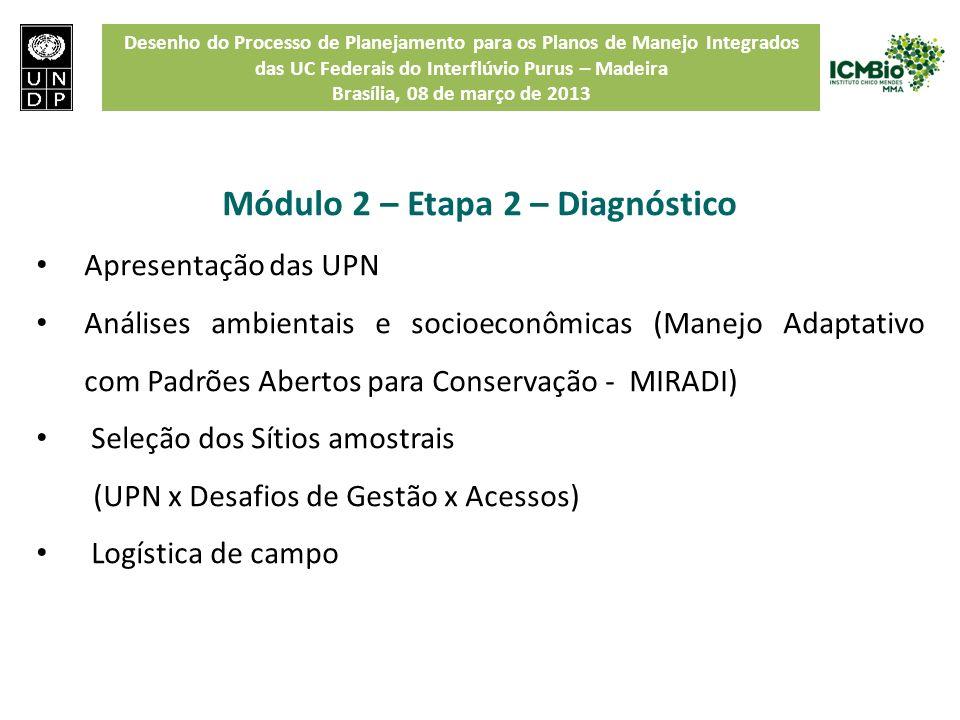 Módulo 2 – Etapa 2 – Diagnóstico