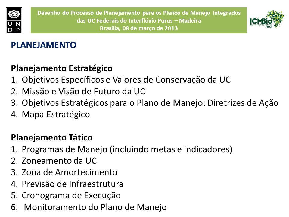 PLANEJAMENTO Planejamento Estratégico. Objetivos Específicos e Valores de Conservação da UC. Missão e Visão de Futuro da UC.