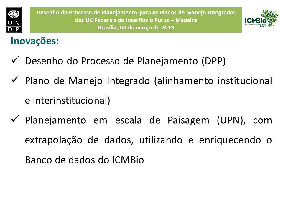 Inovações: Desenho do Processo de Planejamento (DPP) Plano de Manejo Integrado (alinhamento institucional e interinstitucional)