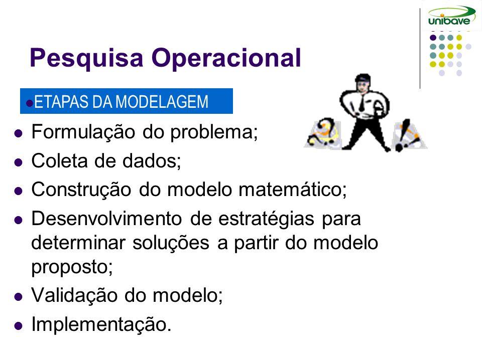 Pesquisa Operacional Formulação do problema; Coleta de dados;