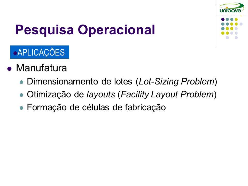 Pesquisa Operacional Manufatura APLICAÇÕES