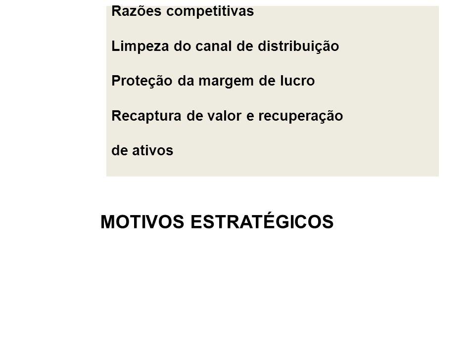 MOTIVOS ESTRATÉGICOS Razões competitivas