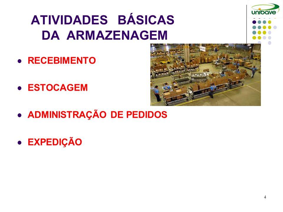 ATIVIDADES BÁSICAS DA ARMAZENAGEM