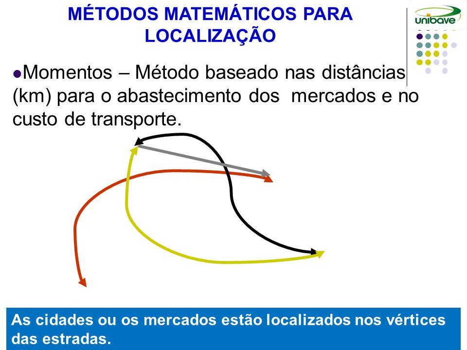 MÉTODOS MATEMÁTICOS PARA LOCALIZAÇÃO