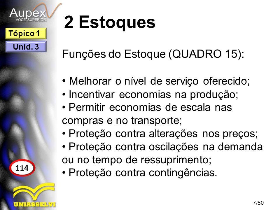 2 Estoques Funções do Estoque (QUADRO 15):