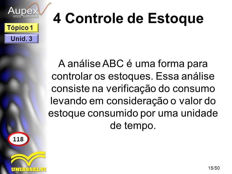 4 Controle de Estoque Tópico 1.