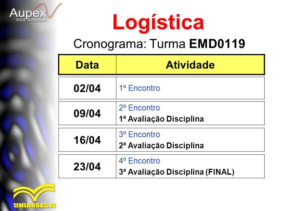 Logística Cronograma: Turma EMD0119 Data Atividade 02/04 09/04 16/04