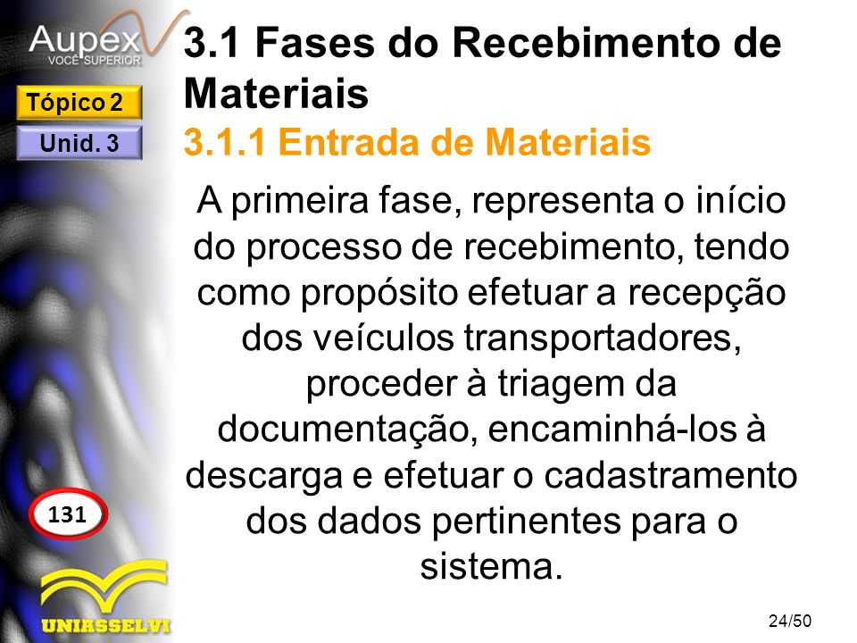 3.1 Fases do Recebimento de Materiais 3.1.1 Entrada de Materiais