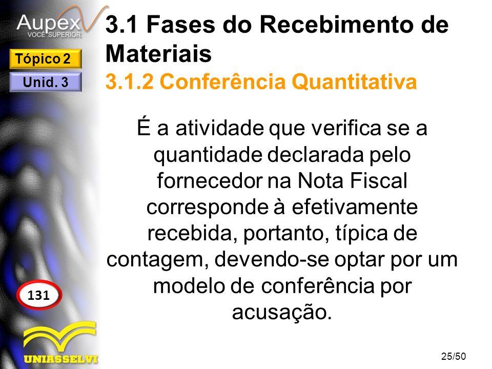 3.1 Fases do Recebimento de Materiais 3.1.2 Conferência Quantitativa