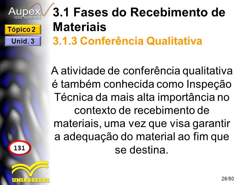 3.1 Fases do Recebimento de Materiais 3.1.3 Conferência Qualitativa