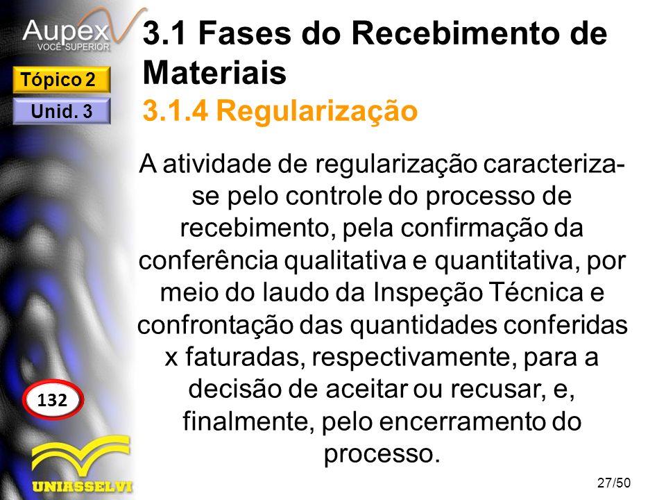 3.1 Fases do Recebimento de Materiais 3.1.4 Regularização