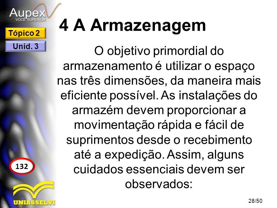 4 A Armazenagem Tópico 2.