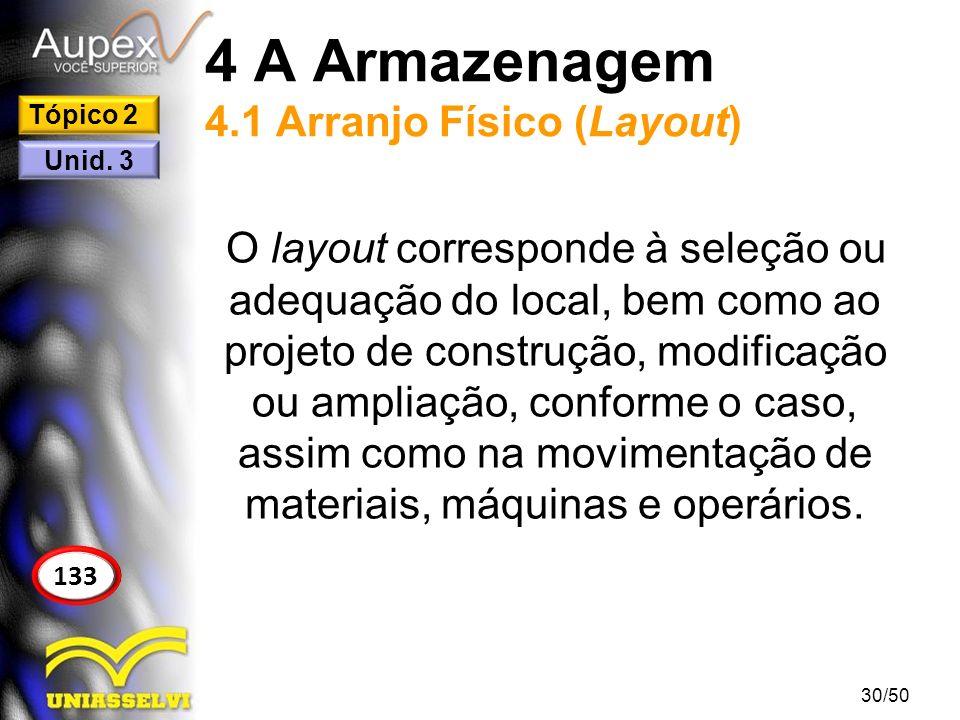 4 A Armazenagem 4.1 Arranjo Físico (Layout)