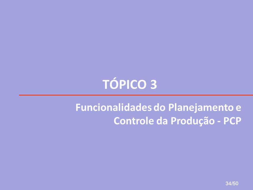 TÓPICO 3 Funcionalidades do Planejamento e Controle da Produção - PCP