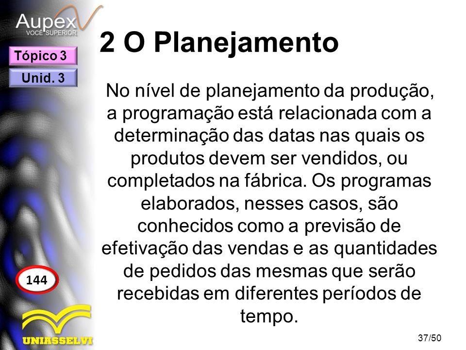2 O Planejamento Tópico 3. Unid. 3.