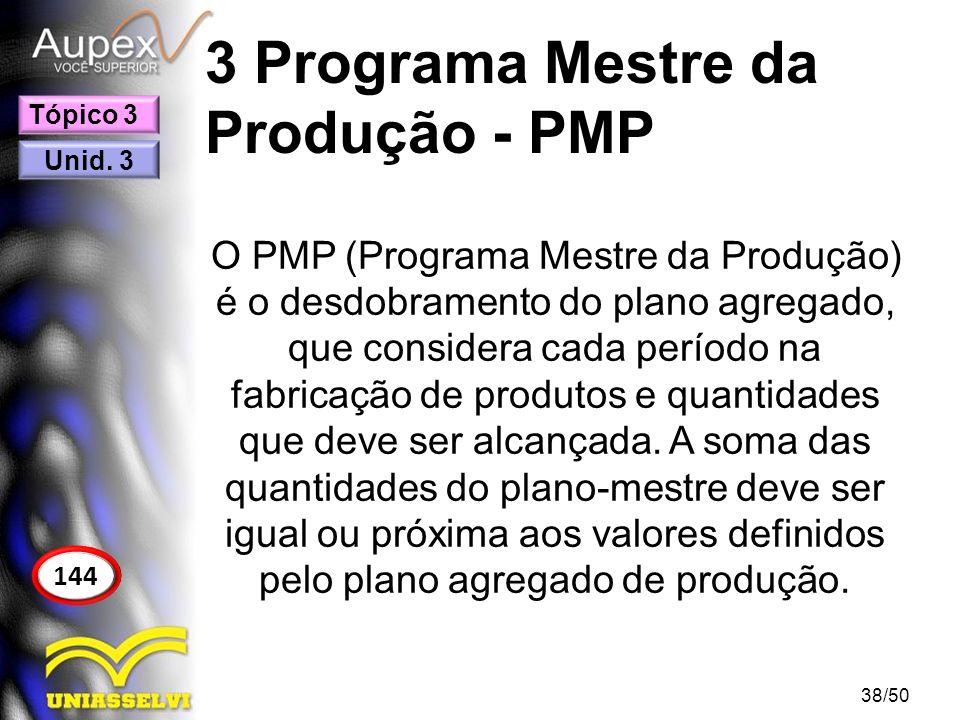 3 Programa Mestre da Produção - PMP