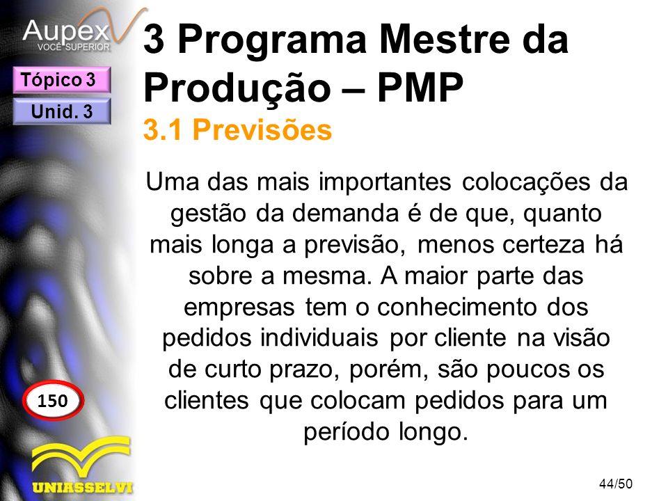 3 Programa Mestre da Produção – PMP 3.1 Previsões