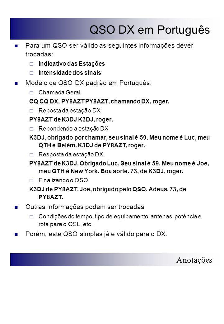 QSO DX em Português Para um QSO ser válido as seguintes informações dever trocadas: Indicativo das Estações.