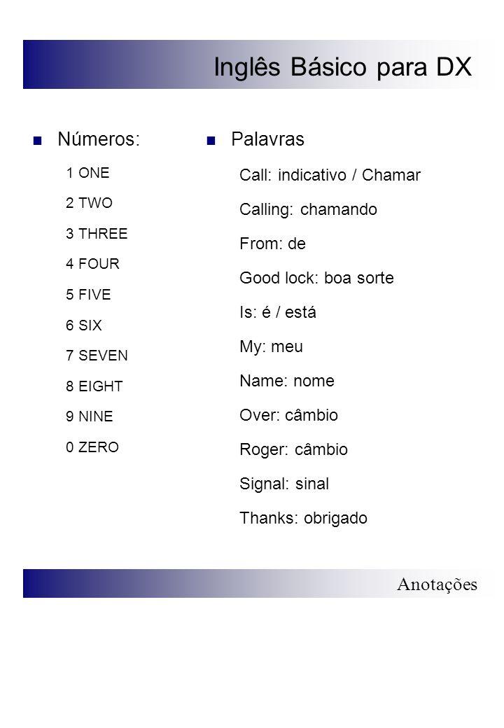 Inglês Básico para DX Números: Palavras Call: indicativo / Chamar