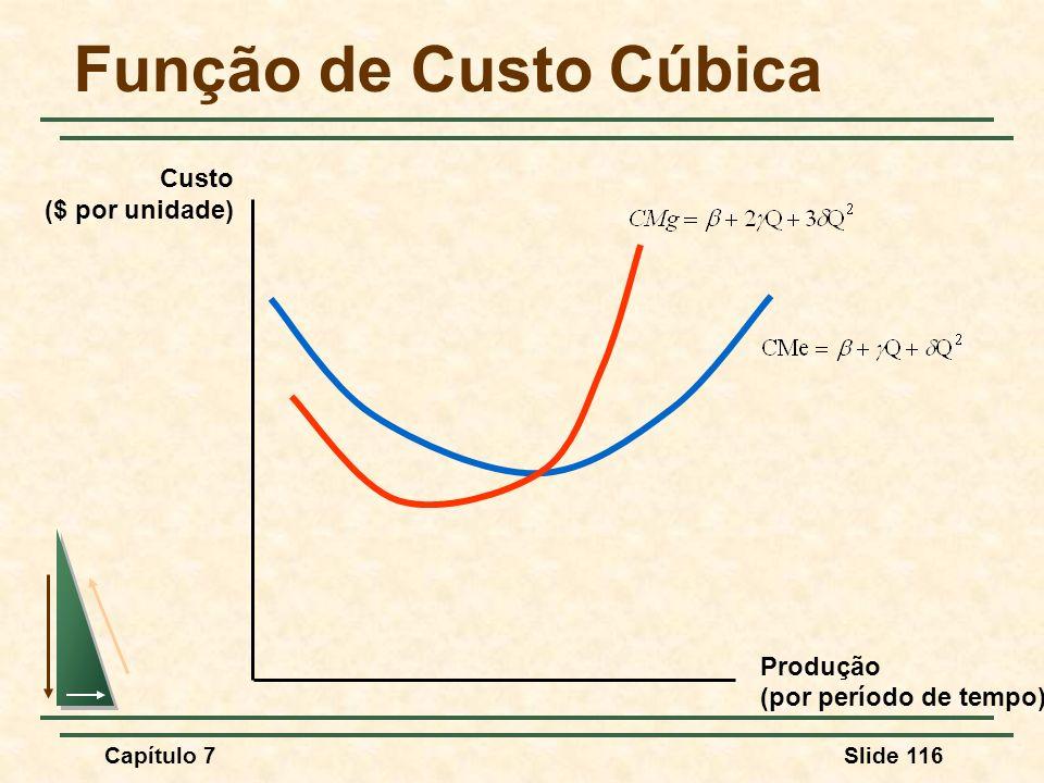 Função de Custo Cúbica Custo ($ por unidade) Produção