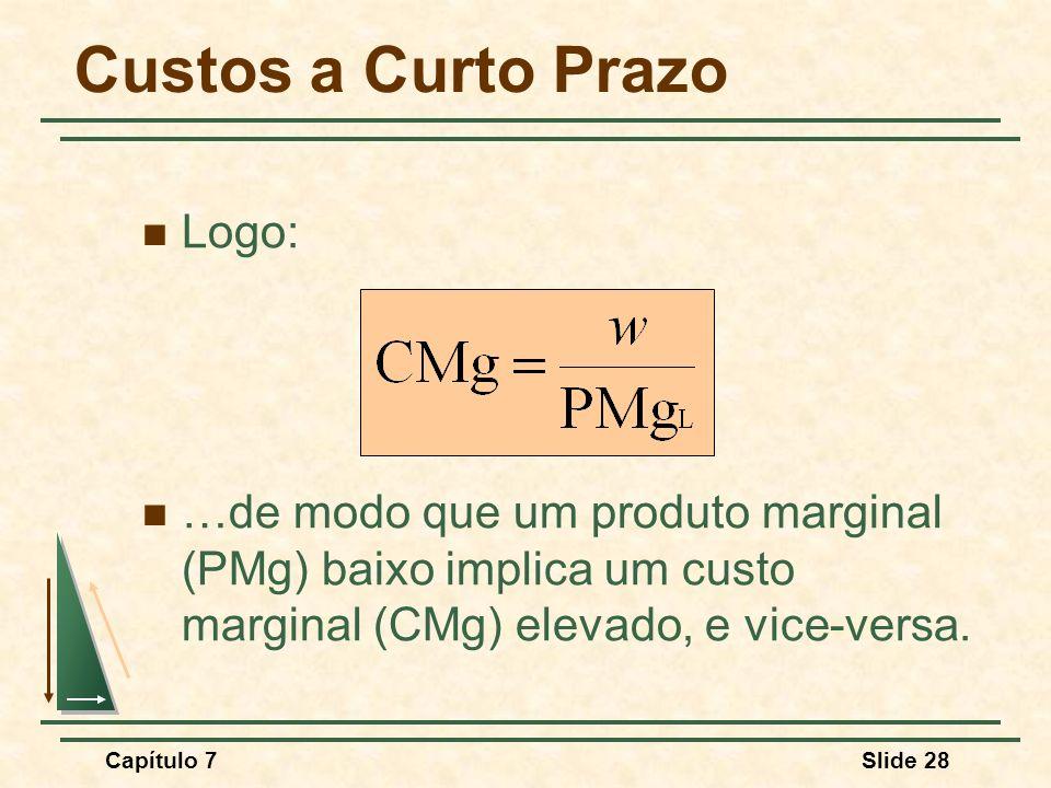 Custos a Curto Prazo Logo: