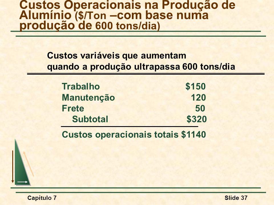 Custos Operacionais na Produção de Alumínio ($/Ton –com base numa produção de 600 tons/dia)