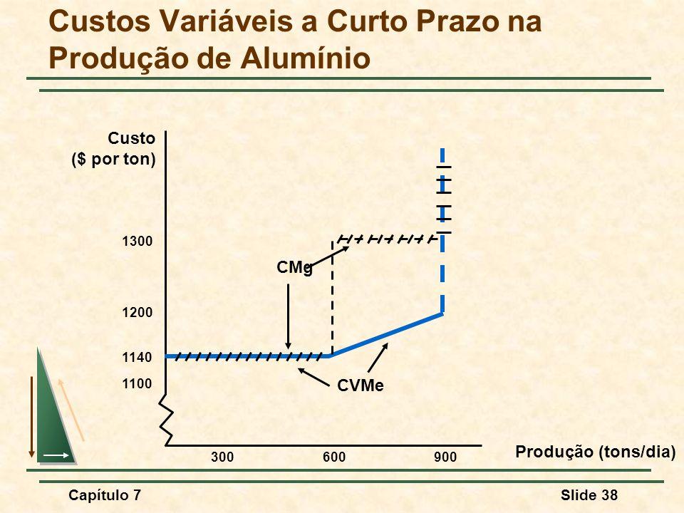 Custos Variáveis a Curto Prazo na Produção de Alumínio