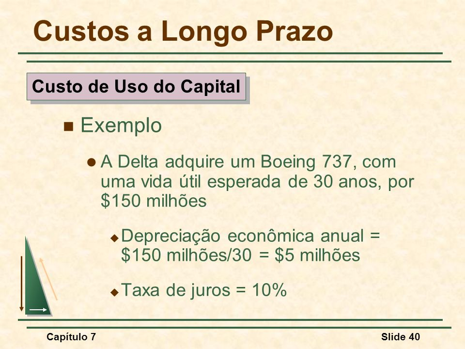 Custos a Longo Prazo Exemplo Custo de Uso do Capital