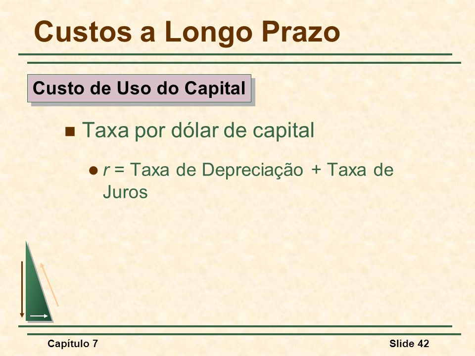 Custos a Longo Prazo Taxa por dólar de capital Custo de Uso do Capital