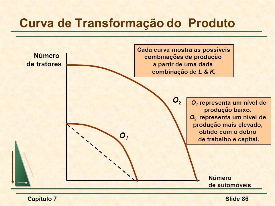 Curva de Transformação do Produto